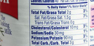 Substancje dodatkowe dodawane do żywności